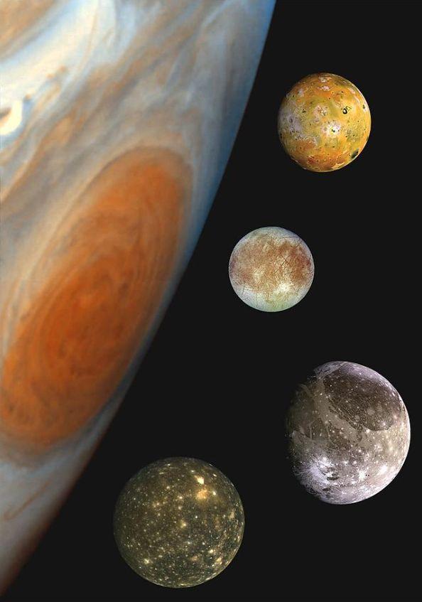 Gealacha Galileo
