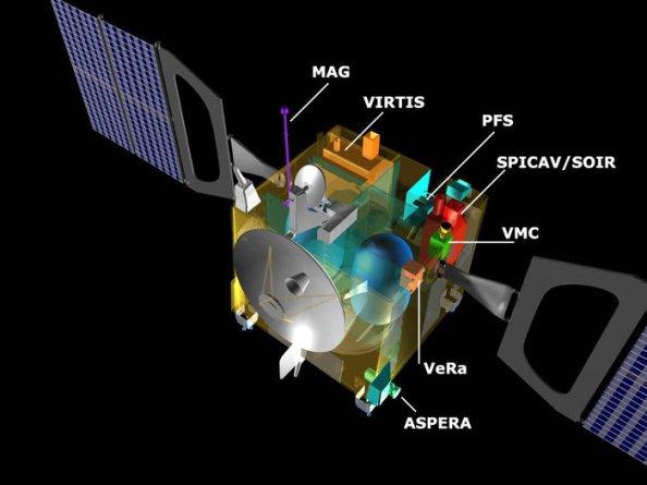 Venus Express gléasra